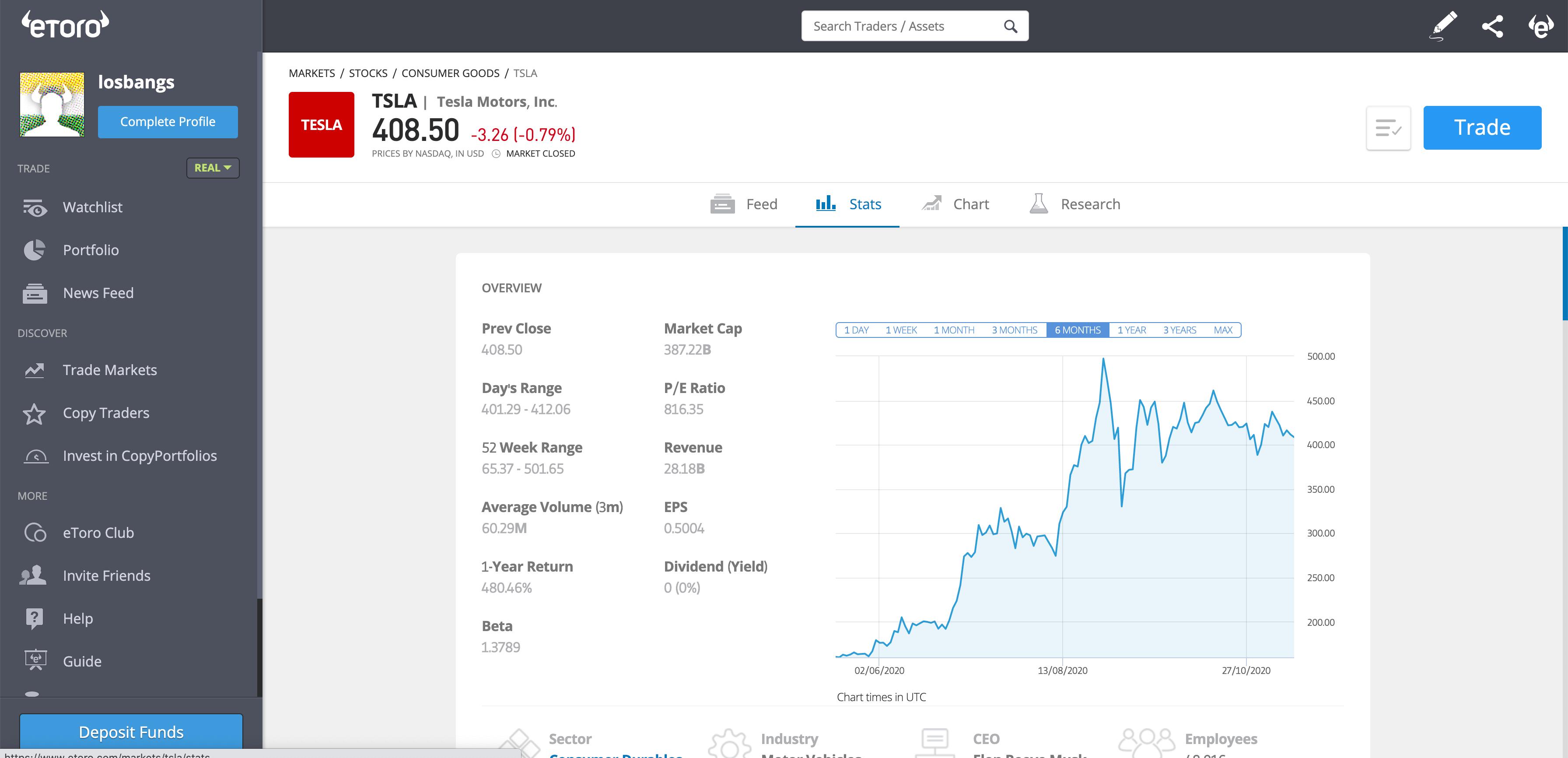 etoro Trading Offers Assets