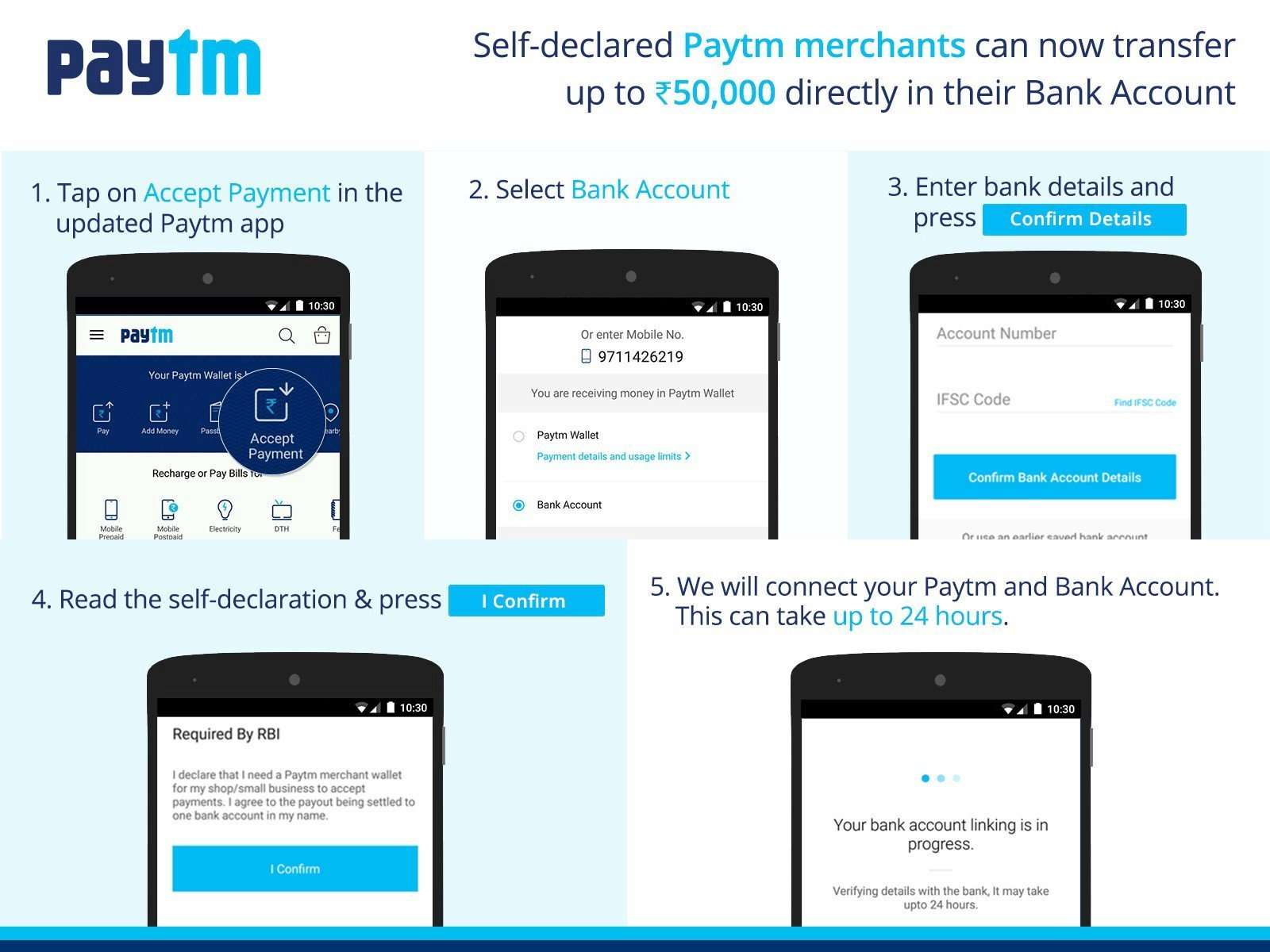 How to Create a Paytm Account